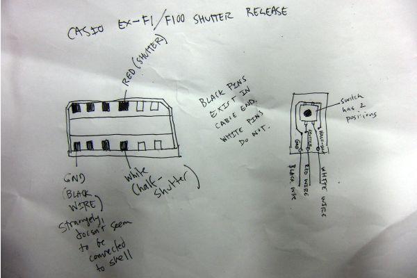 casio ex fh100 and ex f1 shutter release video usb pinout daniel reetz. Black Bedroom Furniture Sets. Home Design Ideas